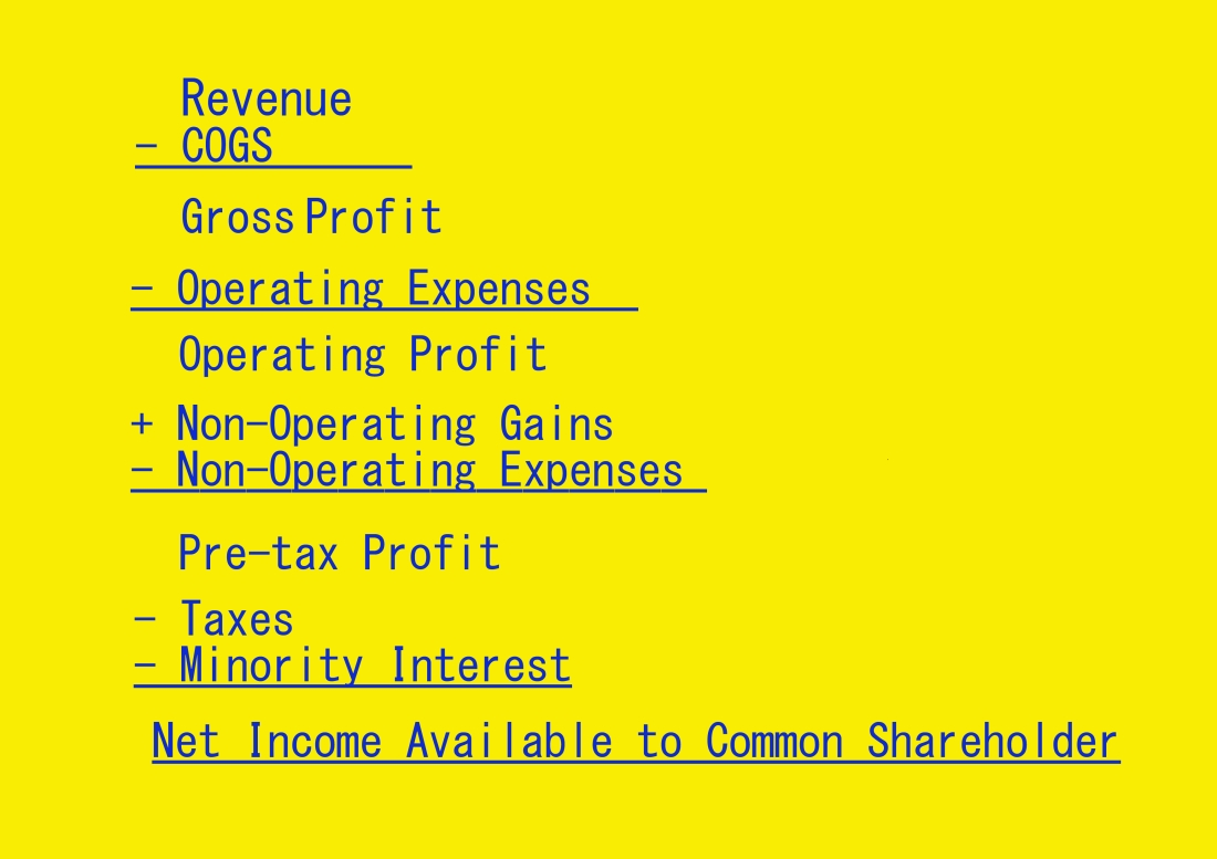 Revenue - COGS h
