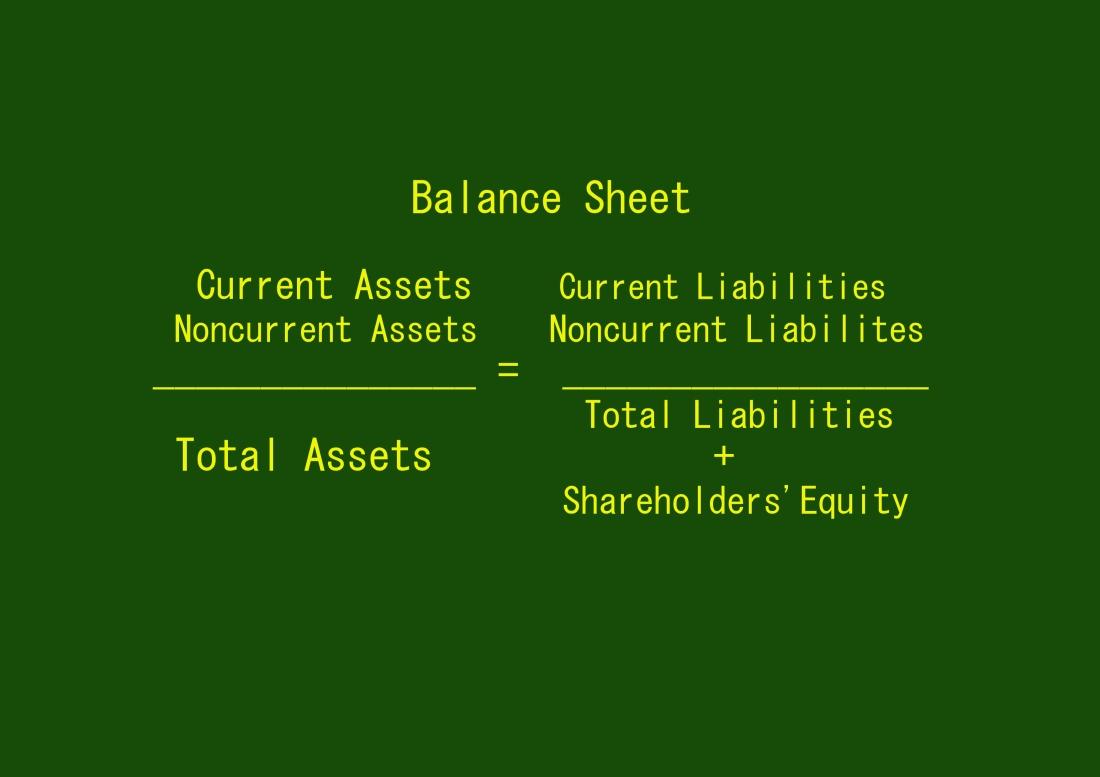 balance sheet =