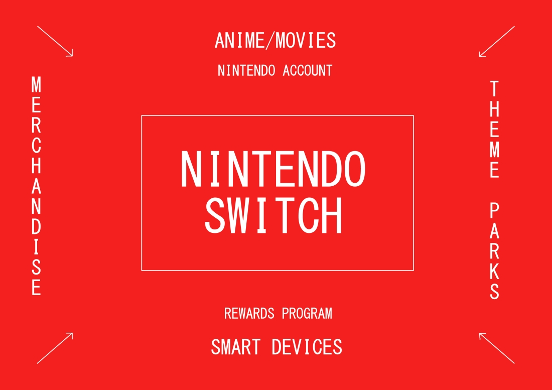 anime-movies-nintendo-account-red-a